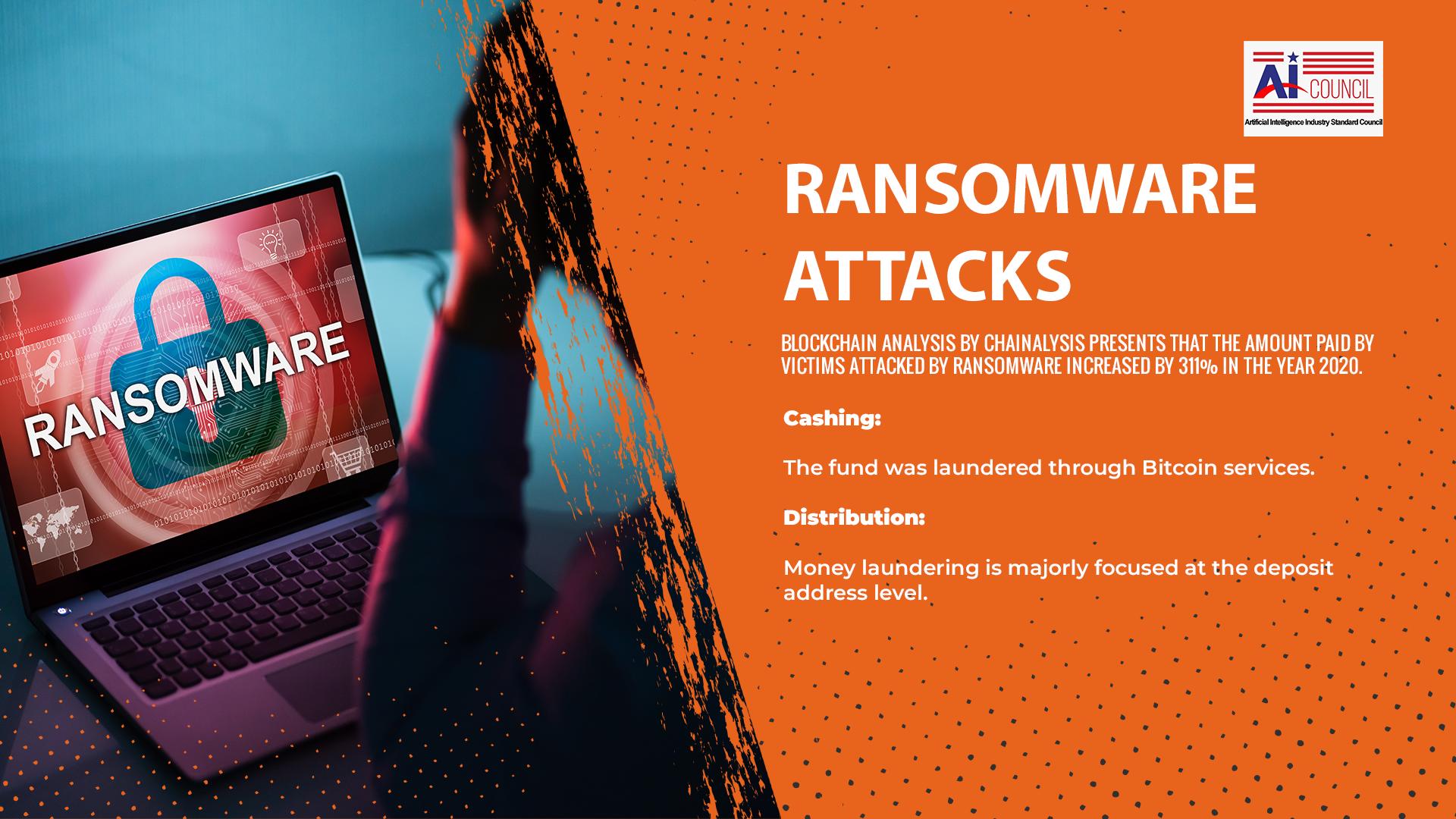 Ransomware Attacks – A Full-Fledged Enterprise