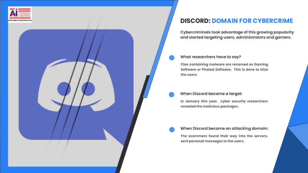 Discord: Domain for Cybercrime