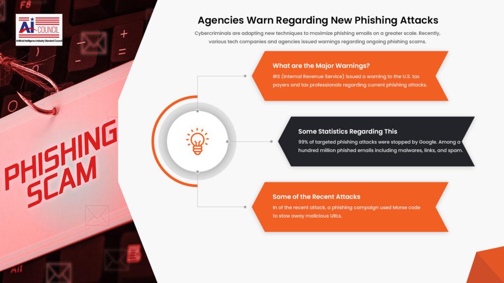 Agencies Warn Regarding New Phishing Attacks