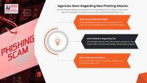 AI Council Blog- Phishing Attacks