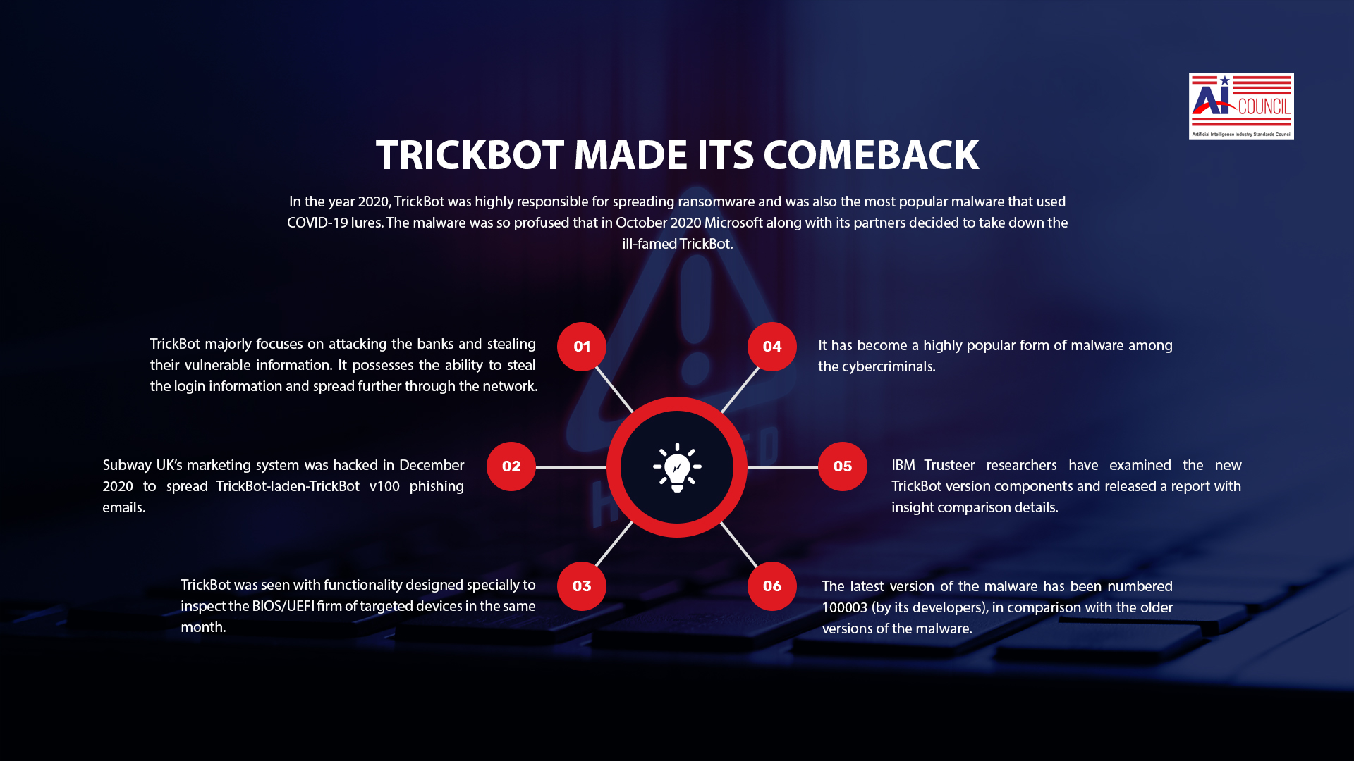 TrickBot made its comeback- with Malware Attacks and Fresh Phishing
