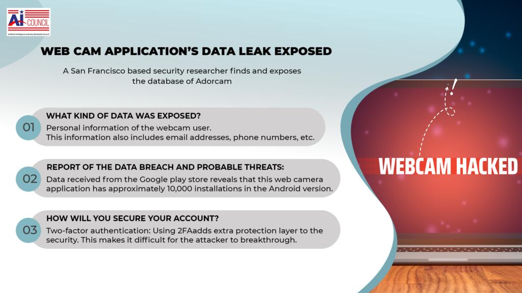 WEBCAM APPLICATION'S DATA LEAK EXPOSED
