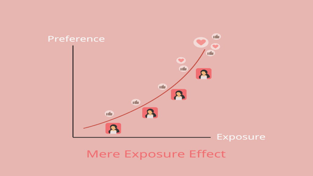 Mere Exposure Effect – How Can It Make Your Ad Campaigns Successful
